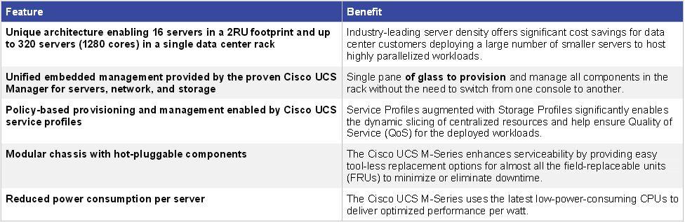 FlexPod   Cisco Tech News